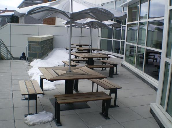 JMU- tables